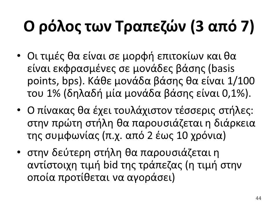 Ο ρόλος των Τραπεζών (3 από 7) Οι τιμές θα είναι σε μορφή επιτοκίων και θα είναι εκφρασμένες σε μονάδες βάσης (basis points, bps).
