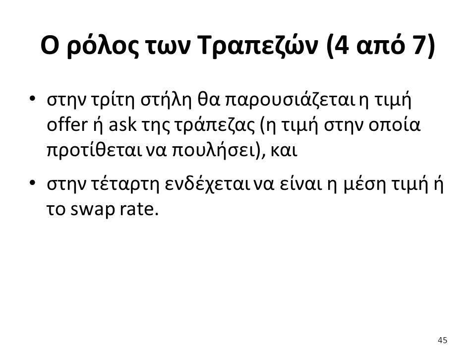 Ο ρόλος των Τραπεζών (4 από 7) στην τρίτη στήλη θα παρουσιάζεται η τιμή offer ή ask της τράπεζας (η τιμή στην οποία προτίθεται να πουλήσει), και στην τέταρτη ενδέχεται να είναι η μέση τιμή ή το swap rate.