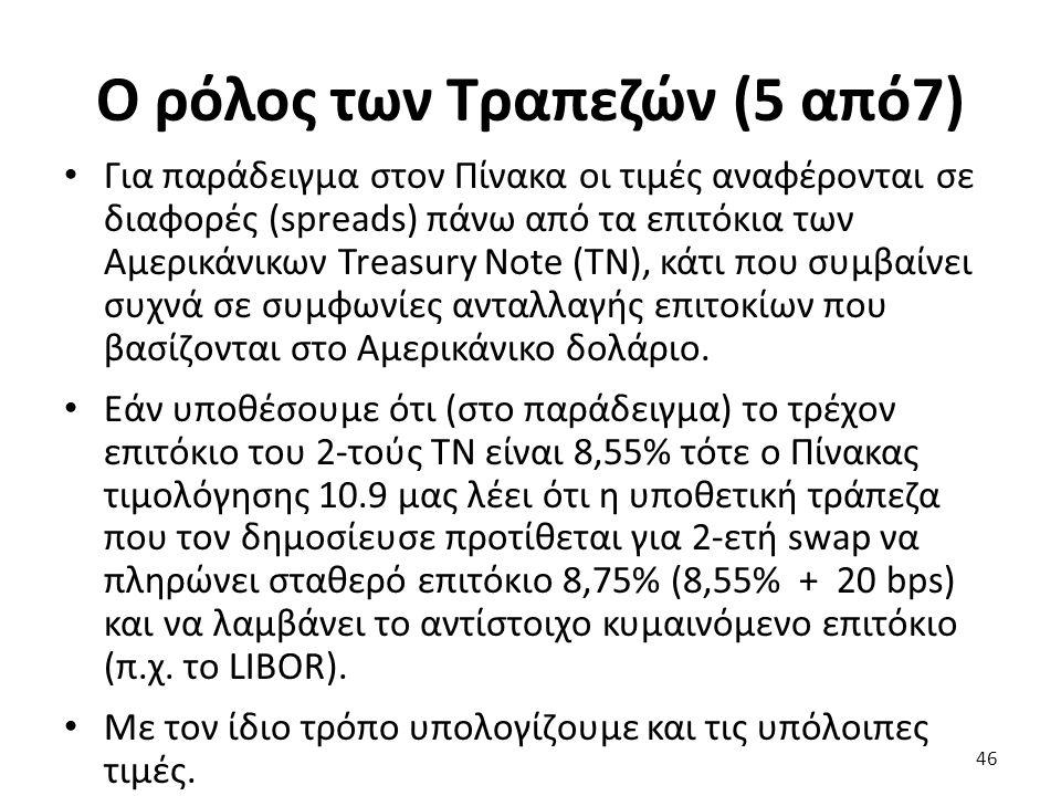 Ο ρόλος των Τραπεζών (5 από7) Για παράδειγμα στον Πίνακα οι τιμές αναφέρονται σε διαφορές (spreads) πάνω από τα επιτόκια των Αμερικάνικων Treasury Note (TN), κάτι που συμβαίνει συχνά σε συμφωνίες ανταλλαγής επιτοκίων που βασίζονται στο Αμερικάνικο δολάριο.