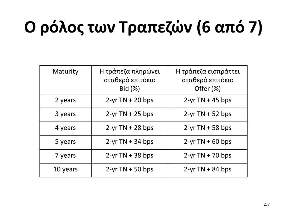 Ο ρόλος των Τραπεζών (6 από 7) 47