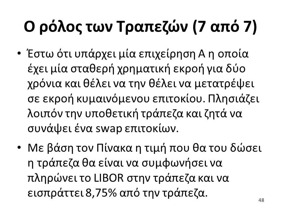 Ο ρόλος των Τραπεζών (7 από 7) Έστω ότι υπάρχει μία επιχείρηση Α η οποία έχει μία σταθερή χρηματική εκροή για δύο χρόνια και θέλει να την θέλει να μετατρέψει σε εκροή κυμαινόμενου επιτοκίου.