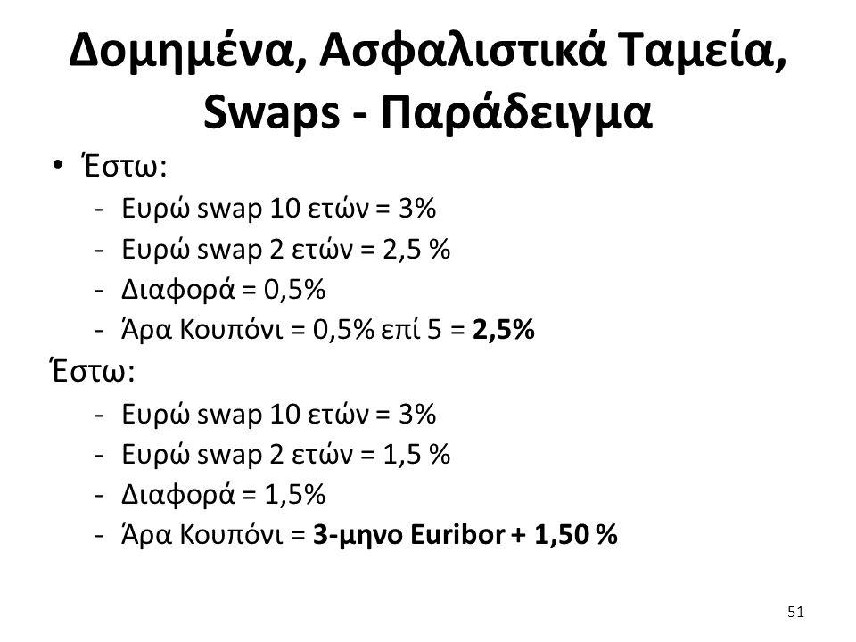 Δομημένα, Ασφαλιστικά Ταμεία, Swaps - Παράδειγμα Έστω: -Ευρώ swap 10 ετών = 3% -Ευρώ swap 2 ετών = 2,5 % -Διαφορά = 0,5% -Άρα Κουπόνι = 0,5% επί 5 = 2,5% Έστω: -Ευρώ swap 10 ετών = 3% -Ευρώ swap 2 ετών = 1,5 % -Διαφορά = 1,5% -Άρα Κουπόνι = 3-μηνο Euribor + 1,50 % 51