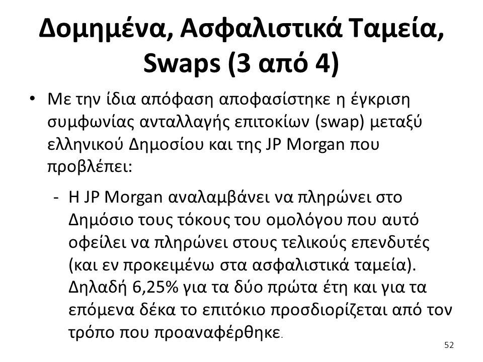 Δομημένα, Ασφαλιστικά Ταμεία, Swaps (3 από 4) Με την ίδια απόφαση αποφασίστηκε η έγκριση συμφωνίας ανταλλαγής επιτοκίων (swap) μεταξύ ελληνικού Δημοσίου και της JΡ Morgan που προβλέπει: -Η JΡ Morgan αναλαμβάνει να πληρώνει στο Δημόσιο τους τόκους του ομολόγου που αυτό οφείλει να πληρώνει στους τελικούς επενδυτές (και εν προκειμένω στα ασφαλιστικά ταμεία).
