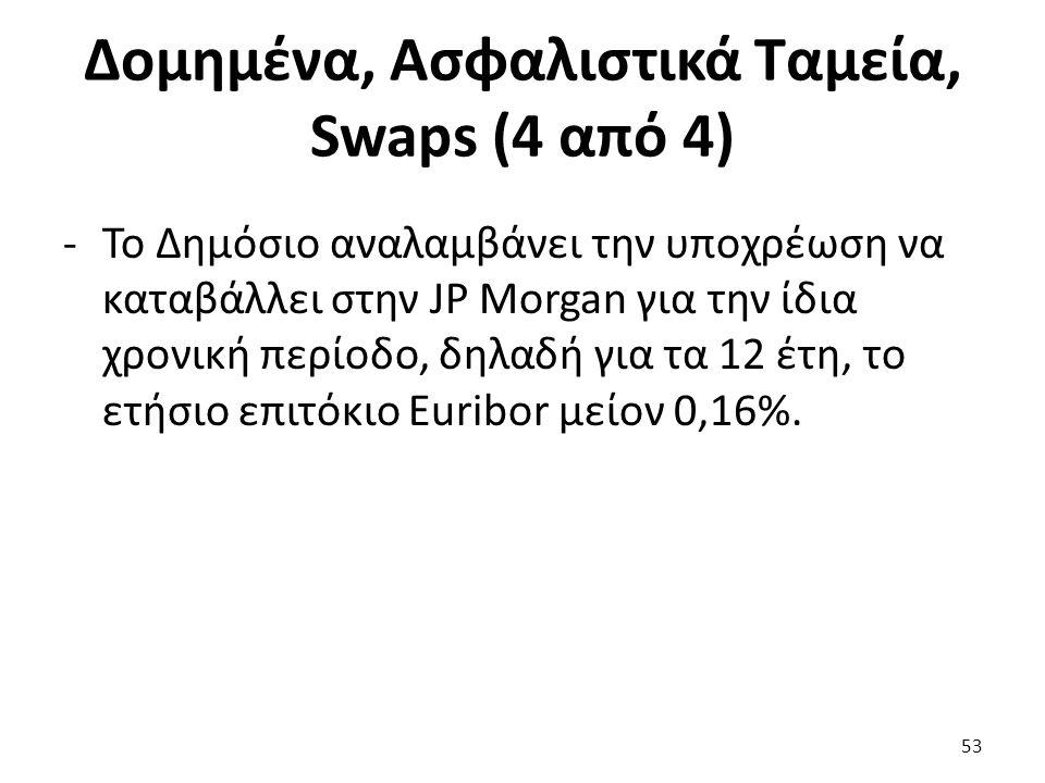 Δομημένα, Ασφαλιστικά Ταμεία, Swaps (4 από 4) -Το Δημόσιο αναλαμβάνει την υποχρέωση να καταβάλλει στην JΡ Morgan για την ίδια χρονική περίοδο, δηλαδή για τα 12 έτη, το ετήσιο επιτόκιο Εuribor μείον 0,16%.