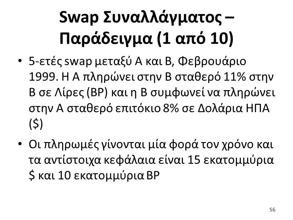 Swap Συναλλάγματος – Παράδειγμα (1 από 10) 5-ετές swap μεταξύ Α και Β, Φεβρουάριο 1999.
