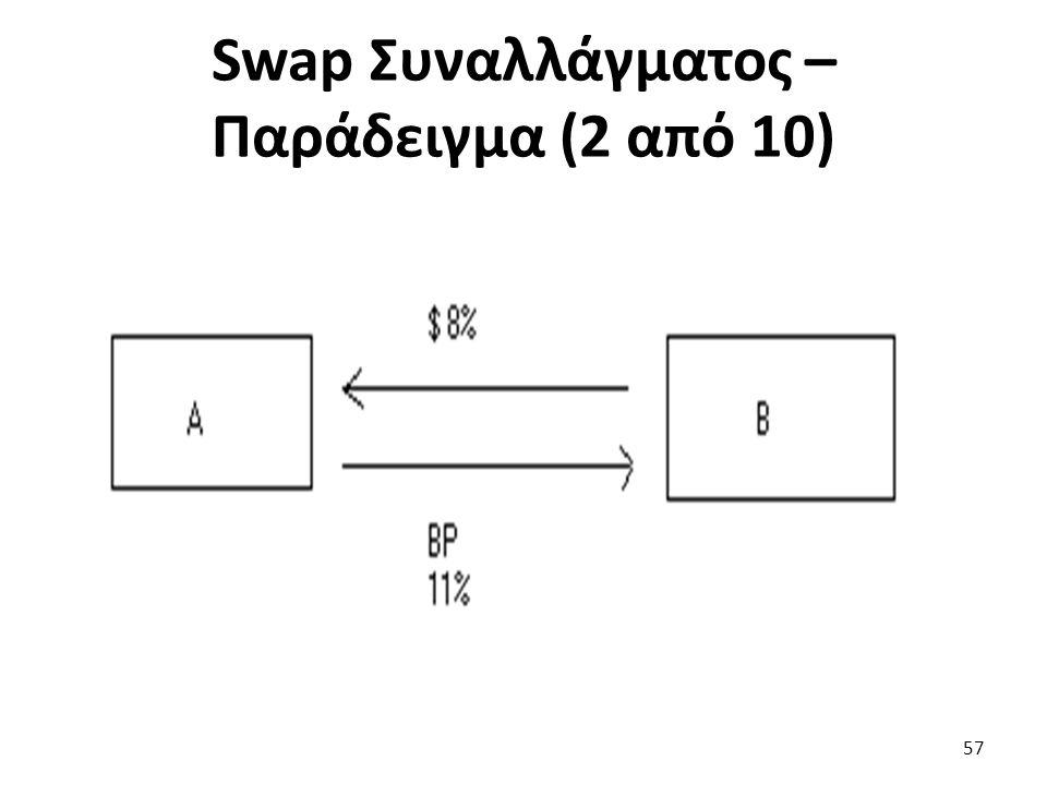 Swap Συναλλάγματος – Παράδειγμα (2 από 10) 57