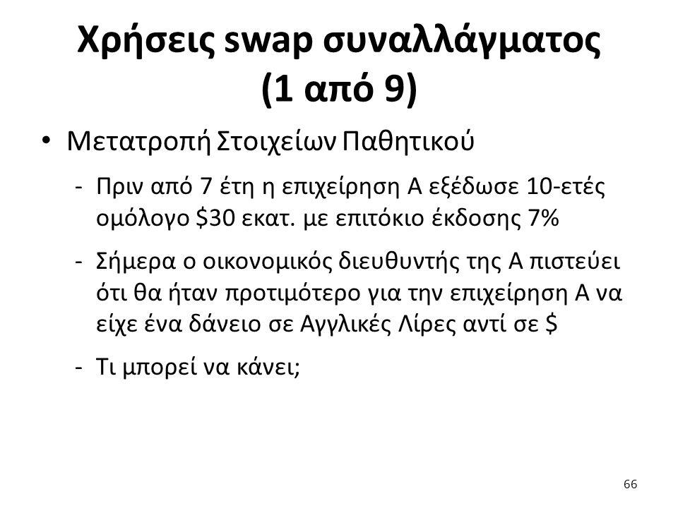 Χρήσεις swap συναλλάγματος (1 από 9) Μετατροπή Στοιχείων Παθητικού -Πριν από 7 έτη η επιχείρηση Α εξέδωσε 10-ετές ομόλογο $30 εκατ.