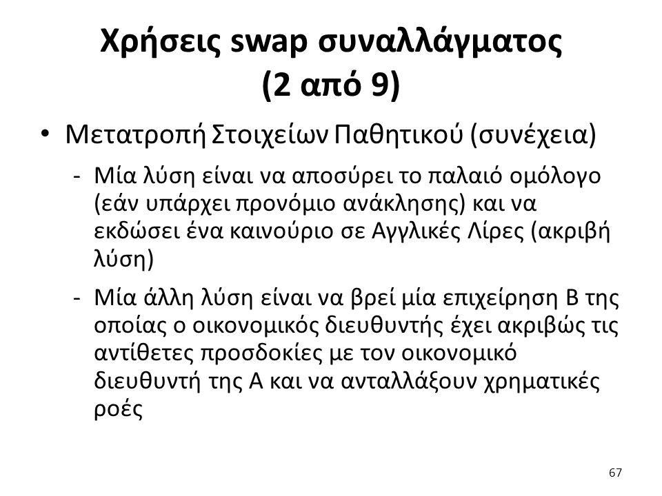 Χρήσεις swap συναλλάγματος (2 από 9) Μετατροπή Στοιχείων Παθητικού (συνέχεια) -Μία λύση είναι να αποσύρει το παλαιό ομόλογο (εάν υπάρχει προνόμιο ανάκλησης) και να εκδώσει ένα καινούριο σε Αγγλικές Λίρες (ακριβή λύση) -Μία άλλη λύση είναι να βρεί μία επιχείρηση Β της οποίας ο οικονομικός διευθυντής έχει ακριβώς τις αντίθετες προσδοκίες με τον οικονομικό διευθυντή της Α και να ανταλλάξουν χρηματικές ροές 67