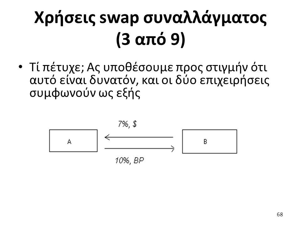 Χρήσεις swap συναλλάγματος (3 από 9) Τί πέτυχε; Ας υποθέσουμε προς στιγμήν ότι αυτό είναι δυνατόν, και οι δύο επιχειρήσεις συμφωνούν ως εξής 68