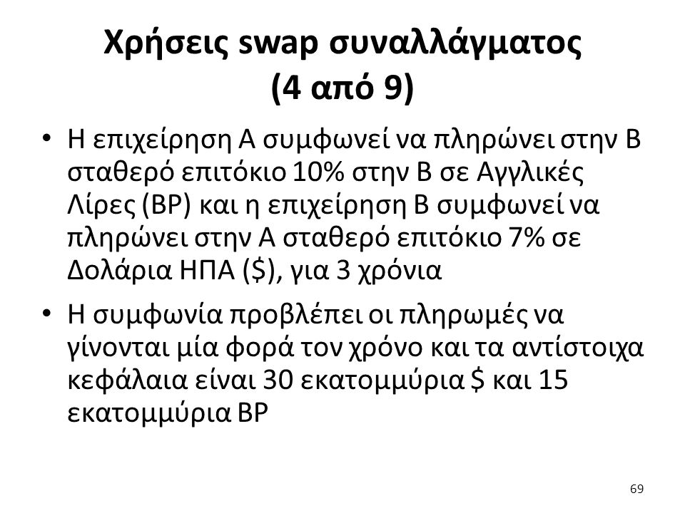 Χρήσεις swap συναλλάγματος (4 από 9) Η επιχείρηση Α συμφωνεί να πληρώνει στην Β σταθερό επιτόκιο 10% στην Β σε Αγγλικές Λίρες (BP) και η επιχείρηση Β συμφωνεί να πληρώνει στην Α σταθερό επιτόκιο 7% σε Δολάρια ΗΠΑ ($), για 3 χρόνια Η συμφωνία προβλέπει οι πληρωμές να γίνονται μία φορά τον χρόνο και τα αντίστοιχα κεφάλαια είναι 30 εκατομμύρια $ και 15 εκατομμύρια ΒΡ 69