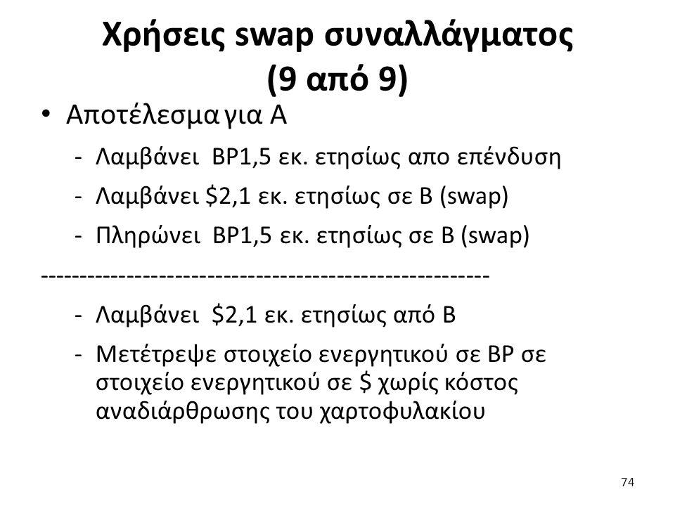 Χρήσεις swap συναλλάγματος (9 από 9) Αποτέλεσμα για Α -Λαμβάνει BP1,5 εκ.