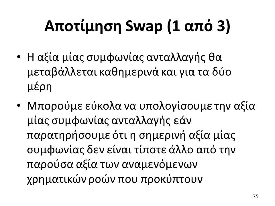 Αποτίμηση Swap (1 από 3) Η αξία μίας συμφωνίας ανταλλαγής θα μεταβάλλεται καθημερινά και για τα δύο μέρη Μπορούμε εύκολα να υπολογίσουμε την αξία μίας συμφωνίας ανταλλαγής εάν παρατηρήσουμε ότι η σημερινή αξία μίας συμφωνίας δεν είναι τίποτε άλλο από την παρούσα αξία των αναμενόμενων χρηματικών ροών που προκύπτουν 75