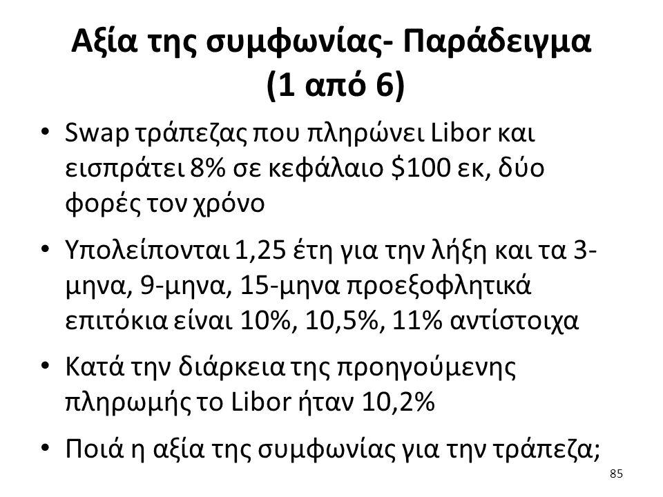 Αξία της συμφωνίας- Παράδειγμα (1 από 6) Swap τράπεζας που πληρώνει Libor και εισπράτει 8% σε κεφάλαιο $100 εκ, δύο φορές τον χρόνο Υπολείπονται 1,25 έτη για την λήξη και τα 3- μηνα, 9-μηνα, 15-μηνα προεξοφλητικά επιτόκια είναι 10%, 10,5%, 11% αντίστοιχα Κατά την διάρκεια της προηγούμενης πληρωμής το Libor ήταν 10,2% Ποιά η αξία της συμφωνίας για την τράπεζα; 85