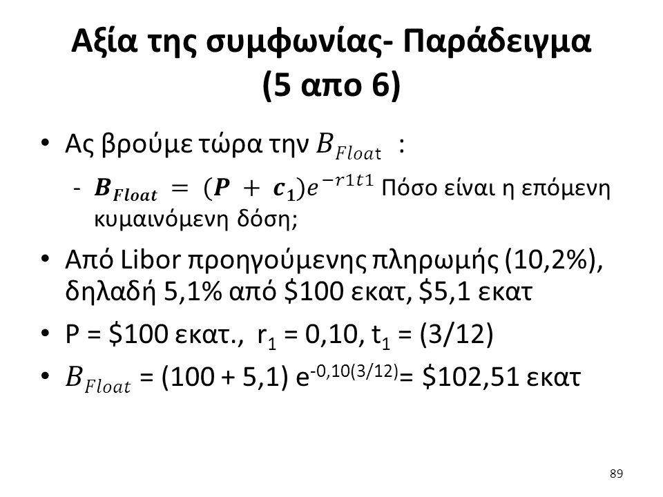 Αξία της συμφωνίας- Παράδειγμα (5 απο 6) 89