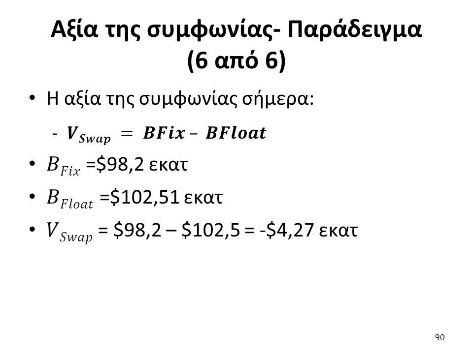 Αξία της συμφωνίας- Παράδειγμα (6 από 6) 90