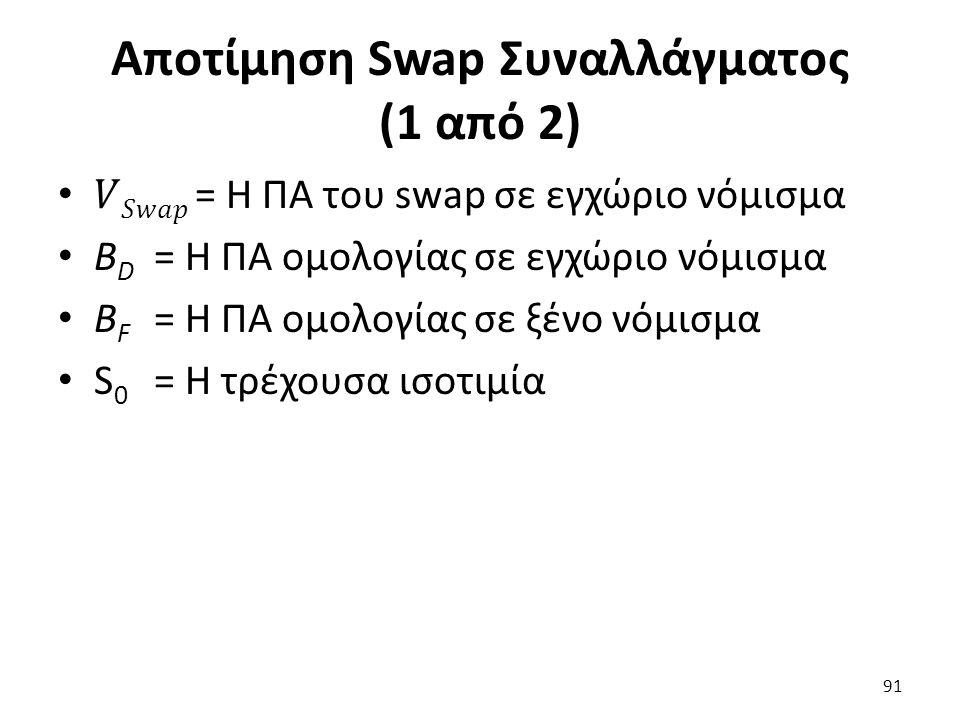 Αποτίμηση Swap Συναλλάγματος (1 από 2) 91