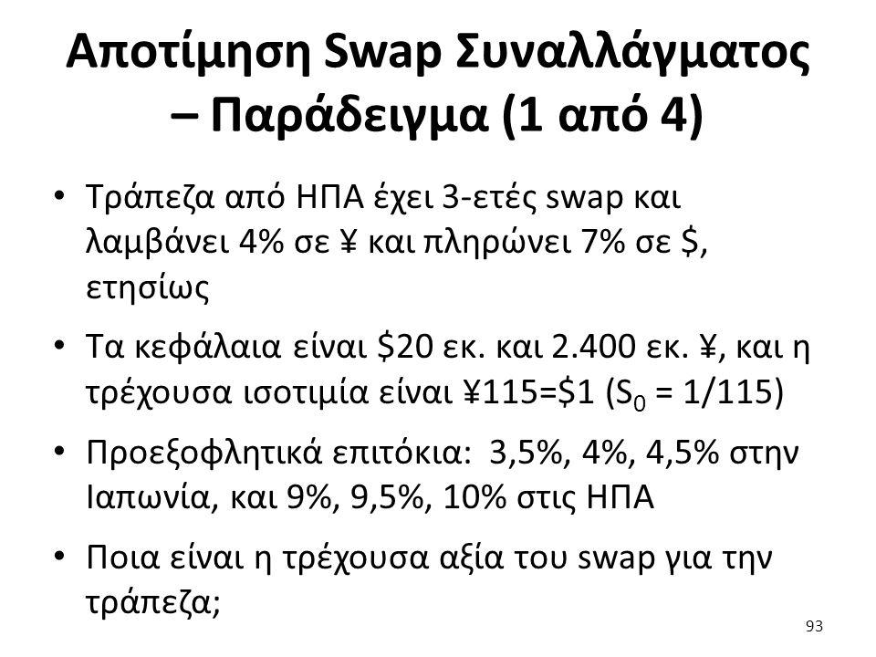 Αποτίμηση Swap Συναλλάγματος – Παράδειγμα (1 από 4) Τράπεζα από ΗΠΑ έχει 3-ετές swap και λαμβάνει 4% σε ¥ και πληρώνει 7% σε $, ετησίως Τα κεφάλαια είναι $20 εκ.