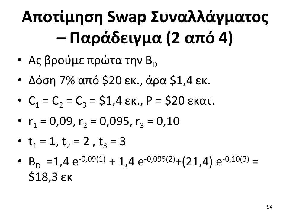 Αποτίμηση Swap Συναλλάγματος – Παράδειγμα (2 από 4) Ας βρούμε πρώτα την B D Δόση 7% από $20 εκ., άρα $1,4 εκ.