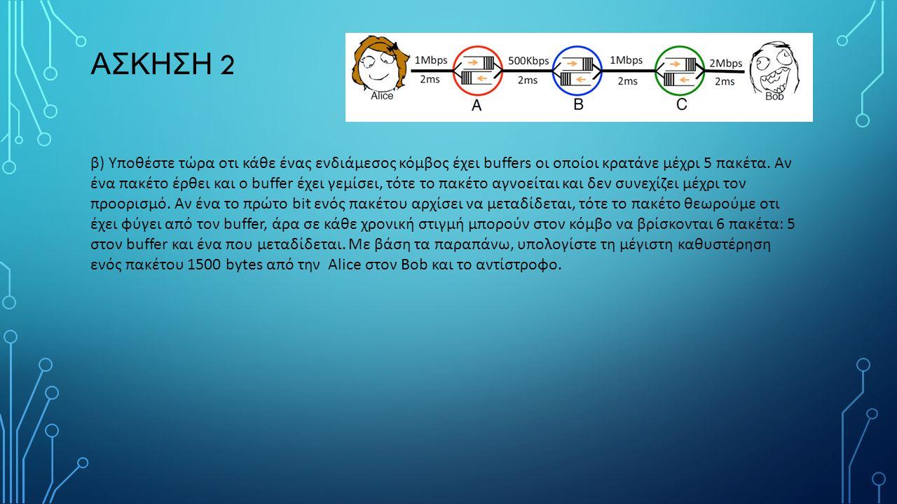 ΑΣΚΗΣΗ 2 β) Υποθέστε τώρα οτι κάθε ένας ενδιάμεσος κόμβος έχει buffers οι οποίοι κρατάνε μέχρι 5 πακέτα.