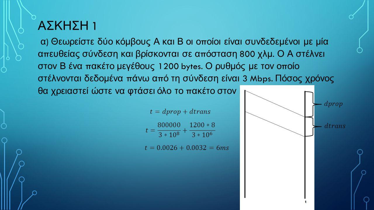 β ) Υ π οθέστε τώρα οτι τα switches δεν είναι store and forward, αλλά π εριμένουν να καταφτάσουν h bits τα ο π οία και στέλνουν στη ζεύξη α π ευθείας, χωρίς να π εριμένουν δηλαδή για όλο το π ακέτο.