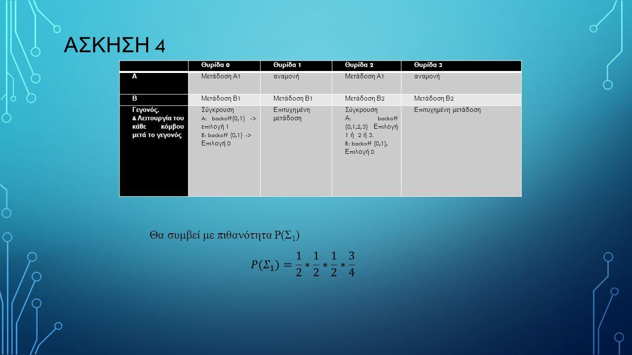 ΑΣΚΗΣΗ 4 Θυρίδα 0 Θυρίδα 1 Θυρίδα 2 Θυρίδα 3 Α Μετάδοση Α 1 αναμονή Μετάδοση Α 1 αναμονή Β Μετάδοση Β 1 Μετάδοση Β 2 Γεγονός, & Λειτουργία του κάθε κόμβου μετά το γεγονός Σύγκρουση A: backoff{0,1} -> ε π ιλογή 1 B: backoff {0,1} -> Ε π ιλογή 0 Ε π ιτυχημένη μετάδοση Σύγκρουση Α : backoff {0,1,2,3} Ε π ιλογή 1 ή 2 ή 3.