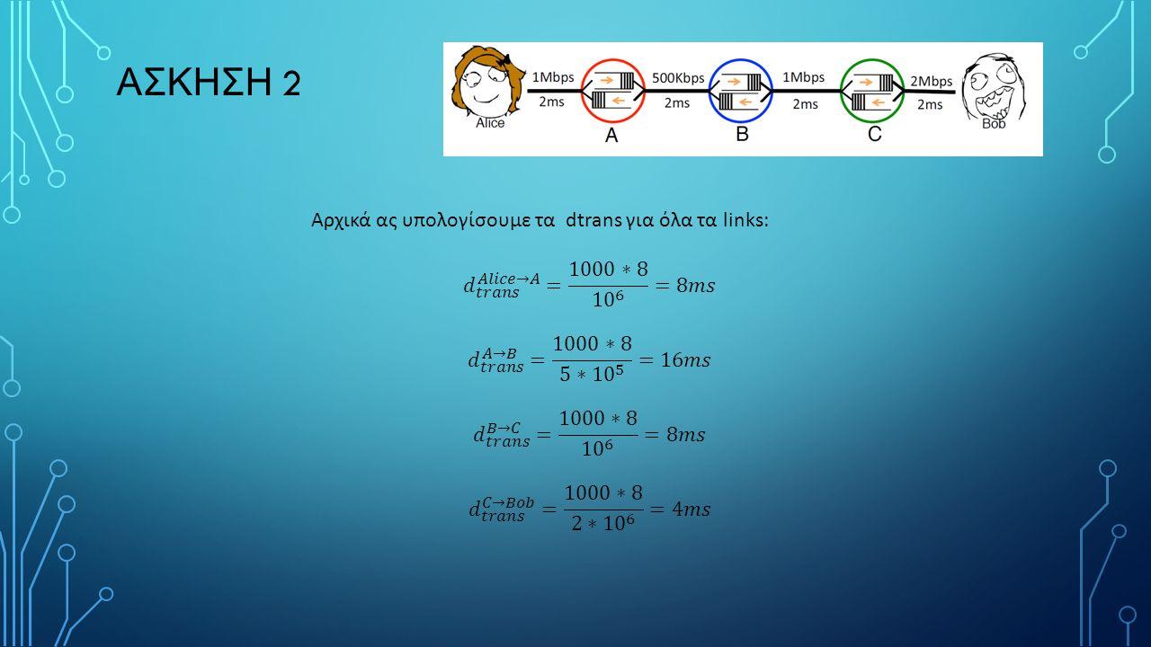 ΑΣΚΗΣΗ 3 Υποθέστε οτι η Alice και ο Bob συνδέονται μεταξύ τους με ένα μονοπάτι που περιλαμβάνει 10 links και άρα 9 switches καθένα με capacity Β bps και έστω οτι το propagation delay σε κάθε ζεύξηείναι 2ms.