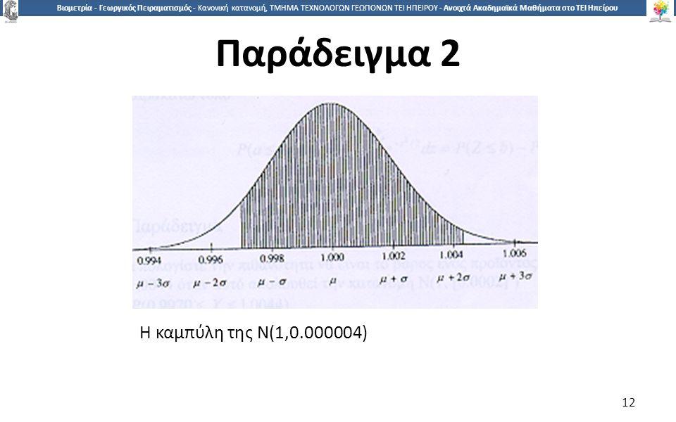 1212 Βιομετρία - Γεωργικός Πειραματισμός - Κανονική κατανομή, ΤΜΗΜΑ ΤΕΧΝΟΛΟΓΩΝ ΓΕΩΠΟΝΩΝ ΤΕΙ ΗΠΕΙΡΟΥ - Ανοιχτά Ακαδημαϊκά Μαθήματα στο ΤΕΙ Ηπείρου Η καμπύλη της Ν(1,0.000004) 12 Παράδειγμα 2