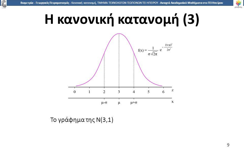 9 Βιομετρία - Γεωργικός Πειραματισμός - Κανονική κατανομή, ΤΜΗΜΑ ΤΕΧΝΟΛΟΓΩΝ ΓΕΩΠΟΝΩΝ ΤΕΙ ΗΠΕΙΡΟΥ - Ανοιχτά Ακαδημαϊκά Μαθήματα στο ΤΕΙ Ηπείρου Το γράφημα της Ν(3,1) 9 Η κανονική κατανομή (3)