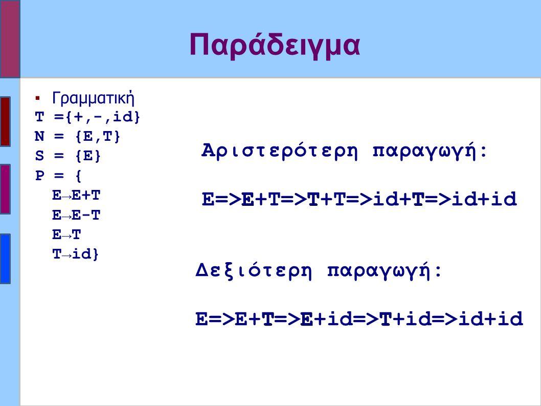 Παράδειγμα ▪Γραμματική T ={+,-,id} Ν = {E,T} S = {E} P = { E→E+T E→E-T E→T T→id} Αριστερότερη παραγωγή: ΕΤT Ε=>Ε+Τ=>Τ+Τ=>id+T=>id+id Δεξιότερη παραγωγή: ΤΕT Ε=>Ε+Τ=>Ε+id=>T+id=>id+id