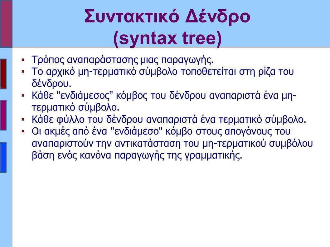 Συντακτικό Δένδρο (syntax tree) ▪Τρόπος αναπαράστασης μιας παραγωγής.