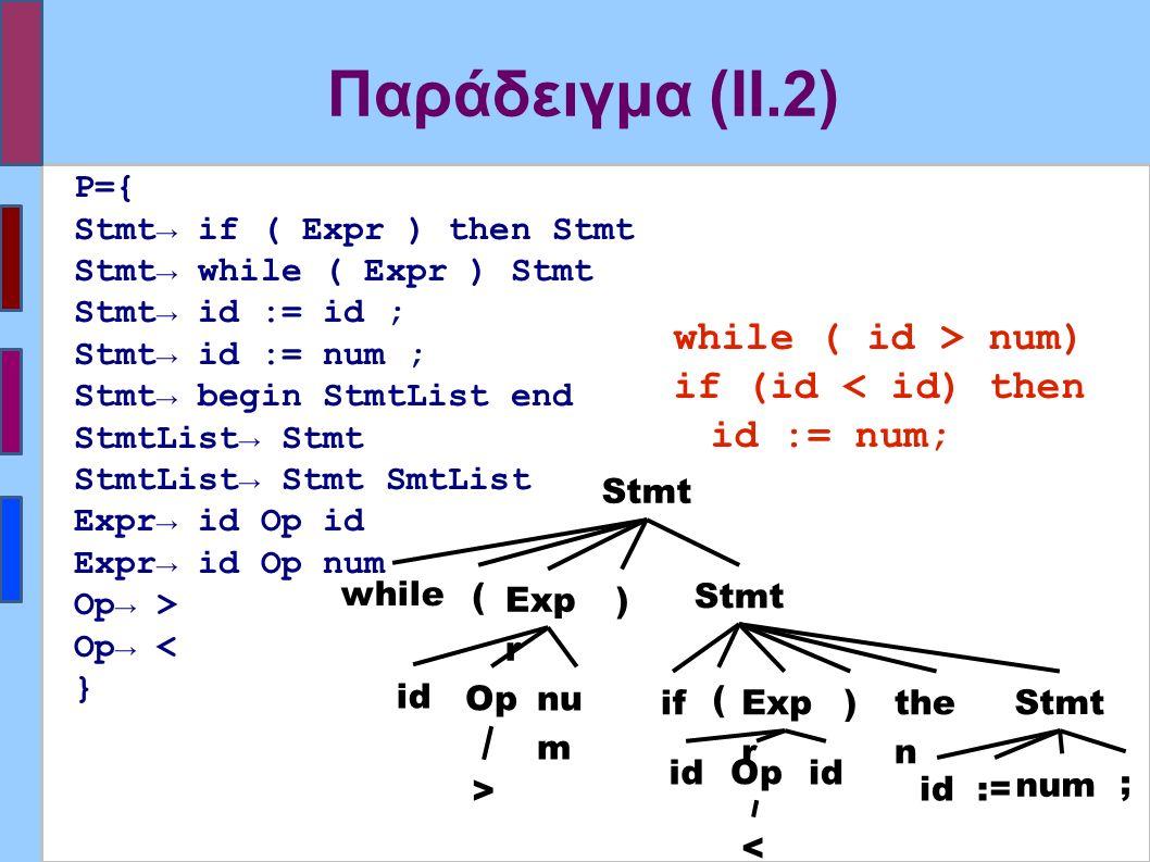 Παράδειγμα (II.2) P={ Stmt→ if ( Expr ) then Stmt Stmt→ while ( Expr ) Stmt Stmt→ id := id ; Stmt→ id := num ; Stmt→ begin StmtList end StmtList→ Stmt StmtList→ Stmt SmtList Expr→ id Op id Expr→ id Op num Op→ > Op→ < } while ( id > num) if (id < id) then id := num; Stmt Exp r while ) ( id Op nu m Stmt the n Exp r if ) ( id Op id num := ; > <