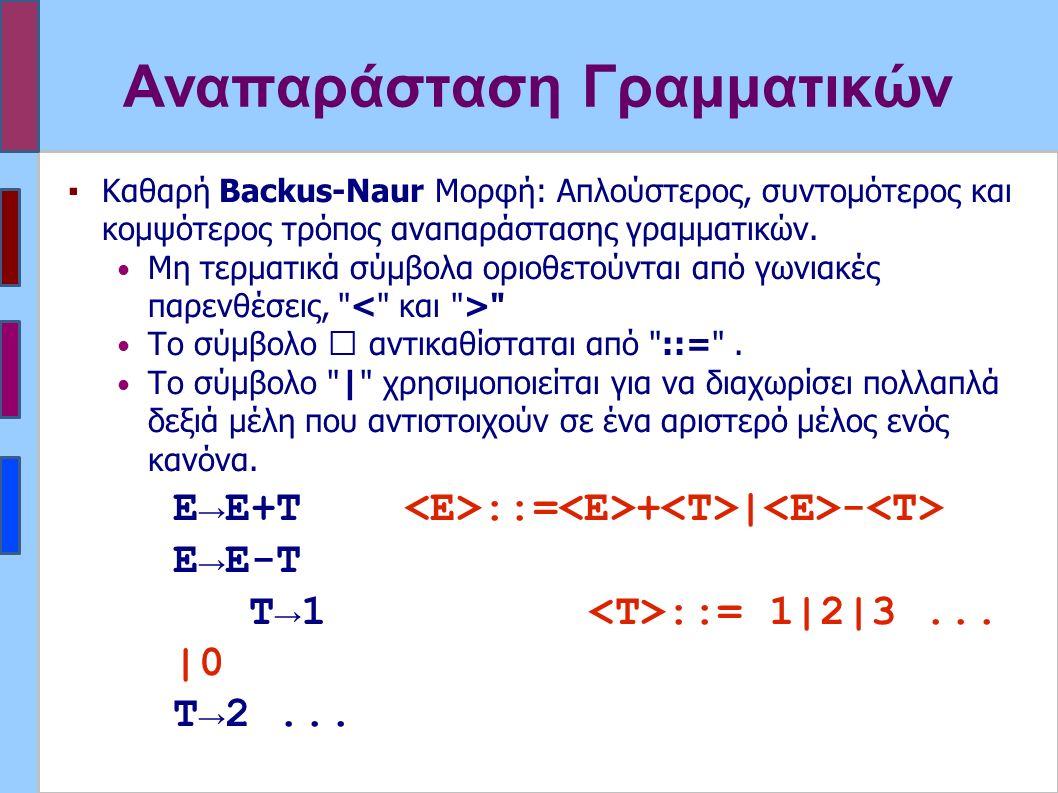 Αναπαράσταση Γραμματικών ▪Καθαρή Backus-Naur Μορφή: Απλούστερος, συντομότερος και κομψότερος τρόπος αναπαράστασης γραμματικών.