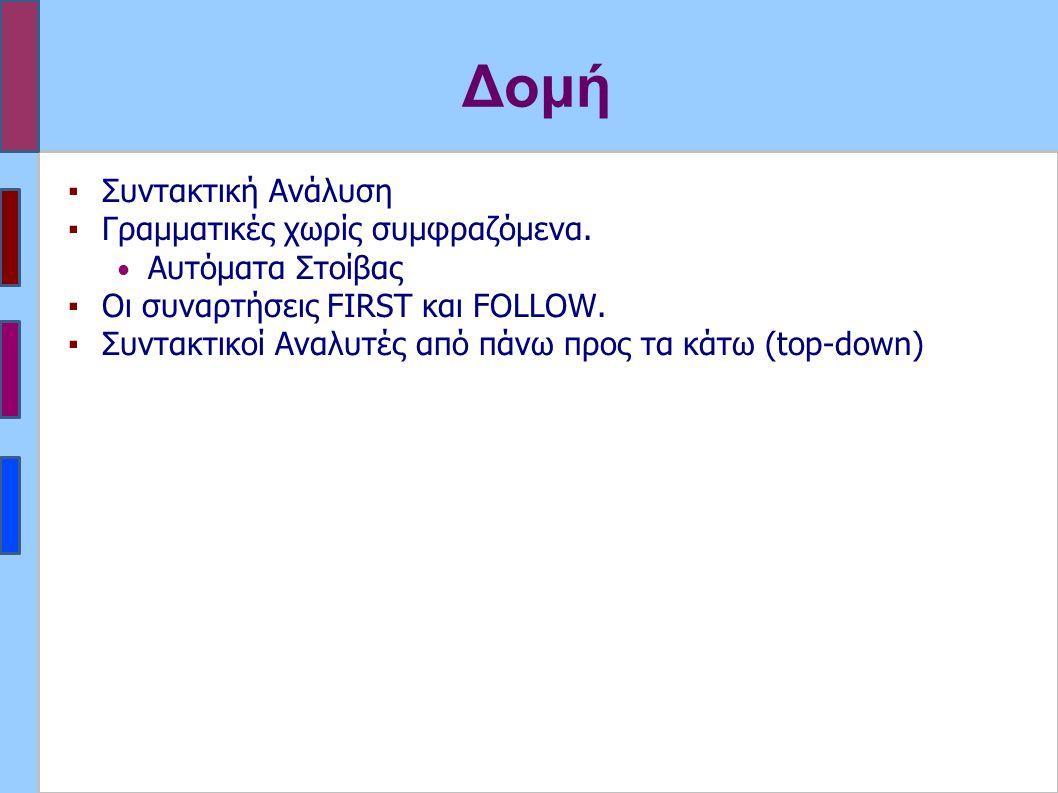 Λειτουργία ΑΣ ▪Αρχικά το ΑΣ βρίσκεται στην q 0 με αρχικό σύμβολο στοίβας το h 0.