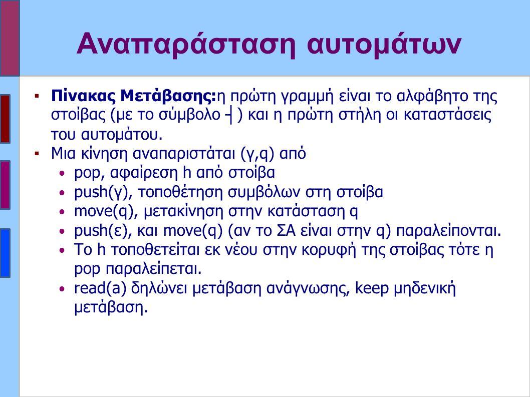 Αναπαράσταση αυτομάτων ▪Πίνακας Μετάβασης:η πρώτη γραμμή είναι το αλφάβητο της στοίβας (με το σύμβολο ┤ ) και η πρώτη στήλη οι καταστάσεις του αυτομάτου.