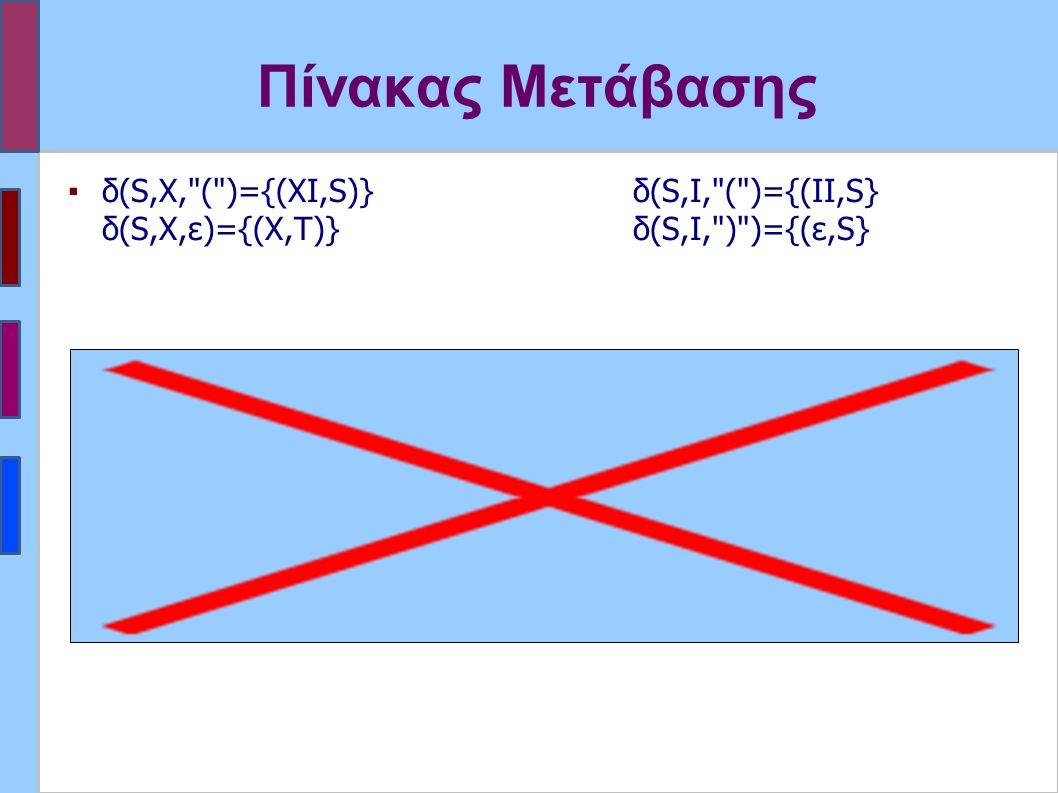 Πίνακας Μετάβασης ▪δ(S,X, ( )={(XI,S)}δ(S,I, ( )={(ΙI,S} δ(S,X,ε)={(X,Τ)}δ(S,I, ) )={(ε,S}