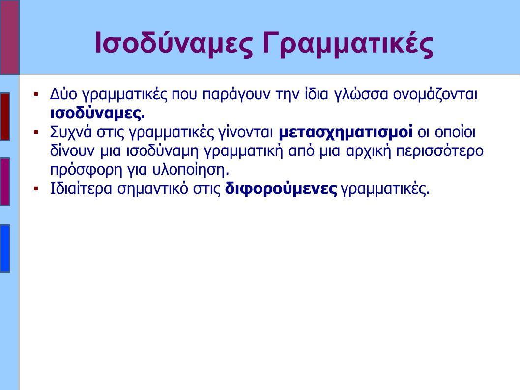 Ισοδύναμες Γραμματικές ▪Δύο γραμματικές που παράγουν την ίδια γλώσσα ονομάζονται ισοδύναμες.