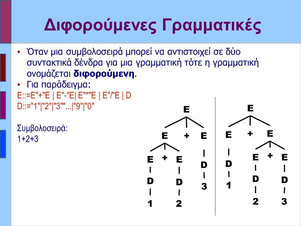 Διφορούμενες Γραμματικές ▪Όταν μια συμβολοσειρά μπορεί να αντιστοιχεί σε δύο συντακτικά δένδρα για μια γραμματική τότε η γραμματική ονομάζεται διφορούμενη.