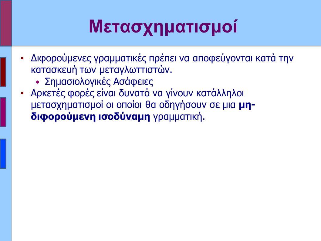 Μετασχηματισμοί ▪Διφορούμενες γραμματικές πρέπει να αποφεύγονται κατά την κατασκευή των μεταγλωττιστών.