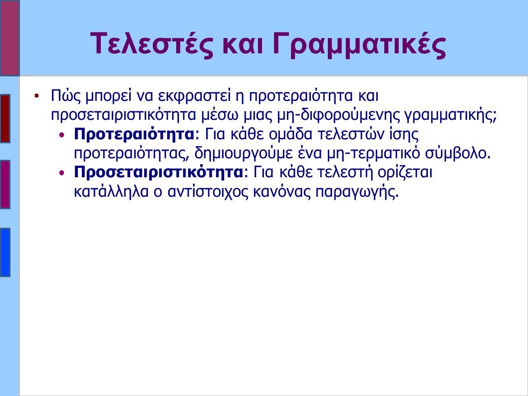 Τελεστές και Γραμματικές ▪Πώς μπορεί να εκφραστεί η προτεραιότητα και προσεταιριστικότητα μέσω μιας μη-διφορούμενης γραμματικής; Προτεραιότητα: Για κάθε ομάδα τελεστών ίσης προτεραιότητας, δημιουργούμε ένα μη-τερματικό σύμβολο.