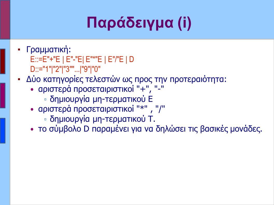 Παράδειγμα (i) ▪Γραμματική: E::=E + E | E - E| Ε * Ε | Ε / Ε | D D::= 1 | 2 | 3 ...| 9 | 0 ▪Δύο κατηγορίες τελεστών ως προς την προτεραιότητα: αριστερά προσεταιριστικοί + , - ▫ δημιουργία μη-τερματικού E αριστερά προσεταιριστικοί * , / ▫ δημιουργία μη-τερματικού T.