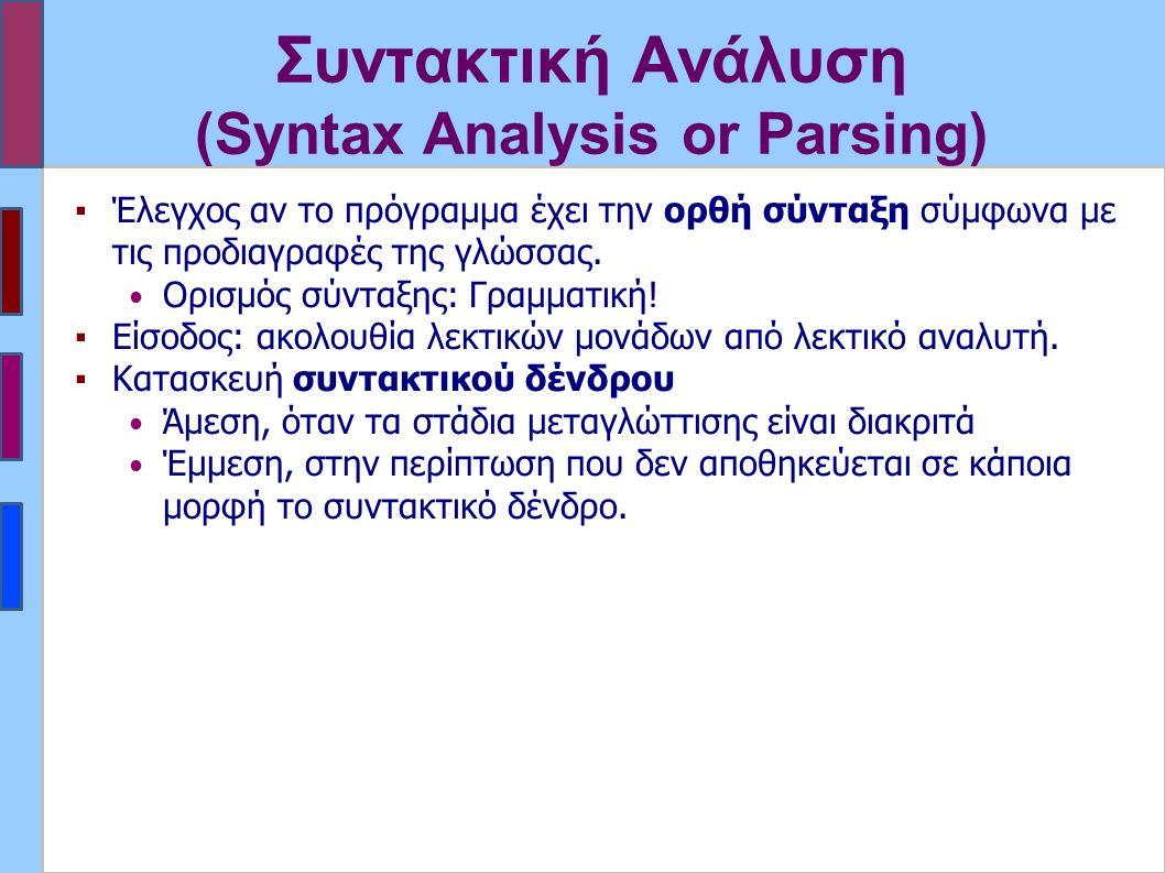 Μέθοδος Πανικού σε LL(1) ΣΑ (i) ▪Καθορισμός τους συνόλου χρονισμού: Τα σύμβολα στο σύνολο FOLLOW(A).