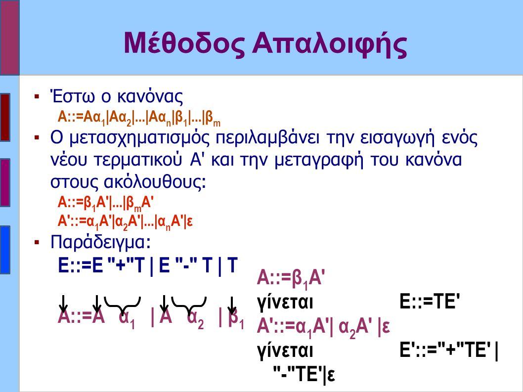 Μέθοδος Απαλοιφής ▪Έστω ο κανόνας Α::=Αα 1 |Αα 2 |...|Αα n |β 1 |...|β m ▪Ο μετασχηματισμός περιλαμβάνει την εισαγωγή ενός νέου τερματικού Α και την μεταγραφή του κανόνα στους ακόλουθους: Α::=β 1 Α |...|β m Α Α ::=α 1 Α |α 2 Α |...|α n Α |ε ▪Παράδειγμα: E::=E + T | E - T | T Α::=Α α 1 | Α α 2 | β 1 Α::=β 1 Α γίνεταιΕ::=ΤΕ Α ::=α 1 Α | α 2 Α |ε γίνεταιΕ ::= + ΤΕ | - ΤΕ |ε