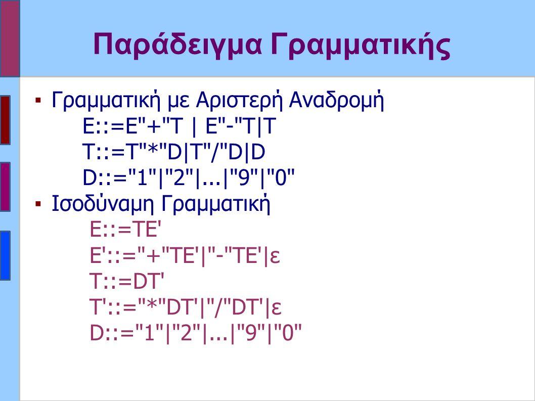 Παράδειγμα Γραμματικής ▪Γραμματική με Αριστερή Αναδρομή E::=E + T | E - T|T T::=T * D|T / D|D D::= 1 | 2 |...| 9 | 0 ▪Ισοδύναμη Γραμματική Ε::=ΤΕ Ε ::= + ΤΕ | - TΕ |ε Τ::=DT T ::= * DΤ | / DΤ |ε D::= 1 | 2 |...| 9 | 0