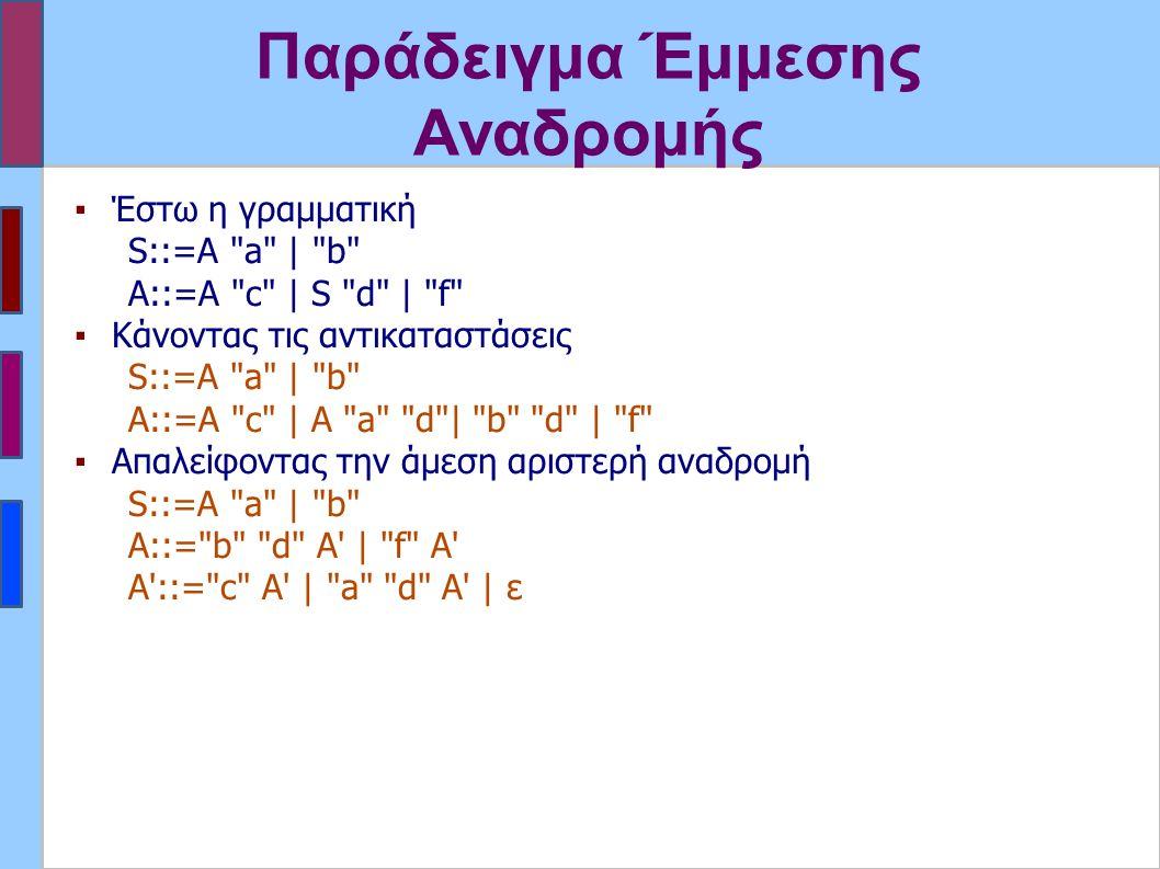 Παράδειγμα Έμμεσης Αναδρομής ▪Έστω η γραμματική S::=A a | b A::=A c | S d | f ▪Κάνοντας τις αντικαταστάσεις S::=A a | b A::=A c | A a d | b d | f ▪Απαλείφοντας την άμεση αριστερή αναδρομή S::=A a | b A::= b d A | f A A ::= c A | a d A | ε