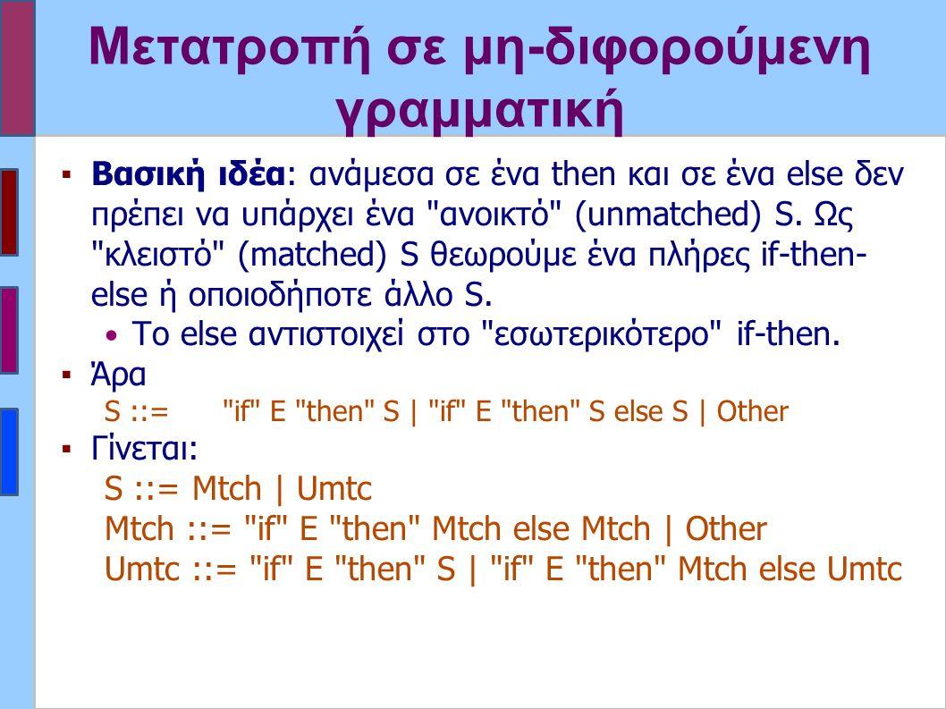 Μετατροπή σε μη-διφορούμενη γραμματική ▪Βασική ιδέα: ανάμεσα σε ένα then και σε ένα else δεν πρέπει να υπάρχει ένα ανοικτό (unmatched) S.