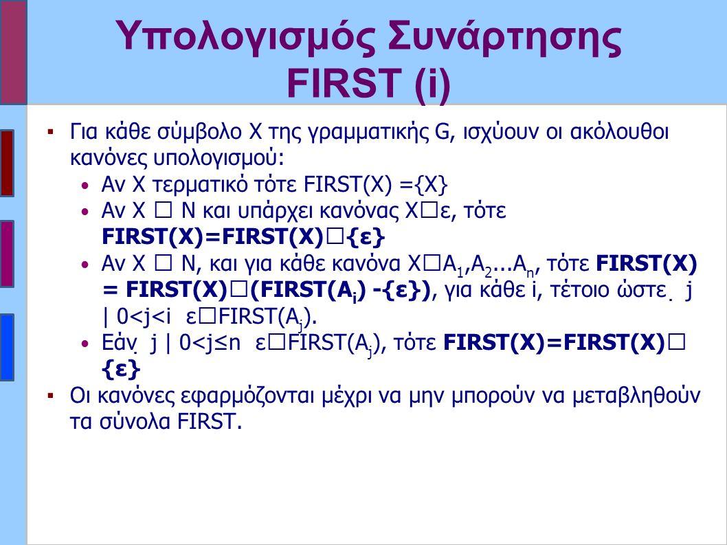Υπολογισμός Συνάρτησης FIRST (i) ▪Για κάθε σύμβολο Χ της γραμματικής G, ισχύουν οι ακόλουθοι κανόνες υπολογισμού: Αν Χ τερματικό τότε FIRST(X) ={X} Αν Χ  Ν και υπάρχει κανόνας Χ  ε, τότε FIRST(X)=FIRST(X)  {ε} Αν Χ  Ν, και για κάθε κανόνα Χ  Α 1,Α 2...Α n, τότε FIRST(X) = FIRST(X)  (FIRST(A i ) -{ε}), για κάθε i, τέτοιο ώστε  j | 0<j<i ε  FIRST(A j ).