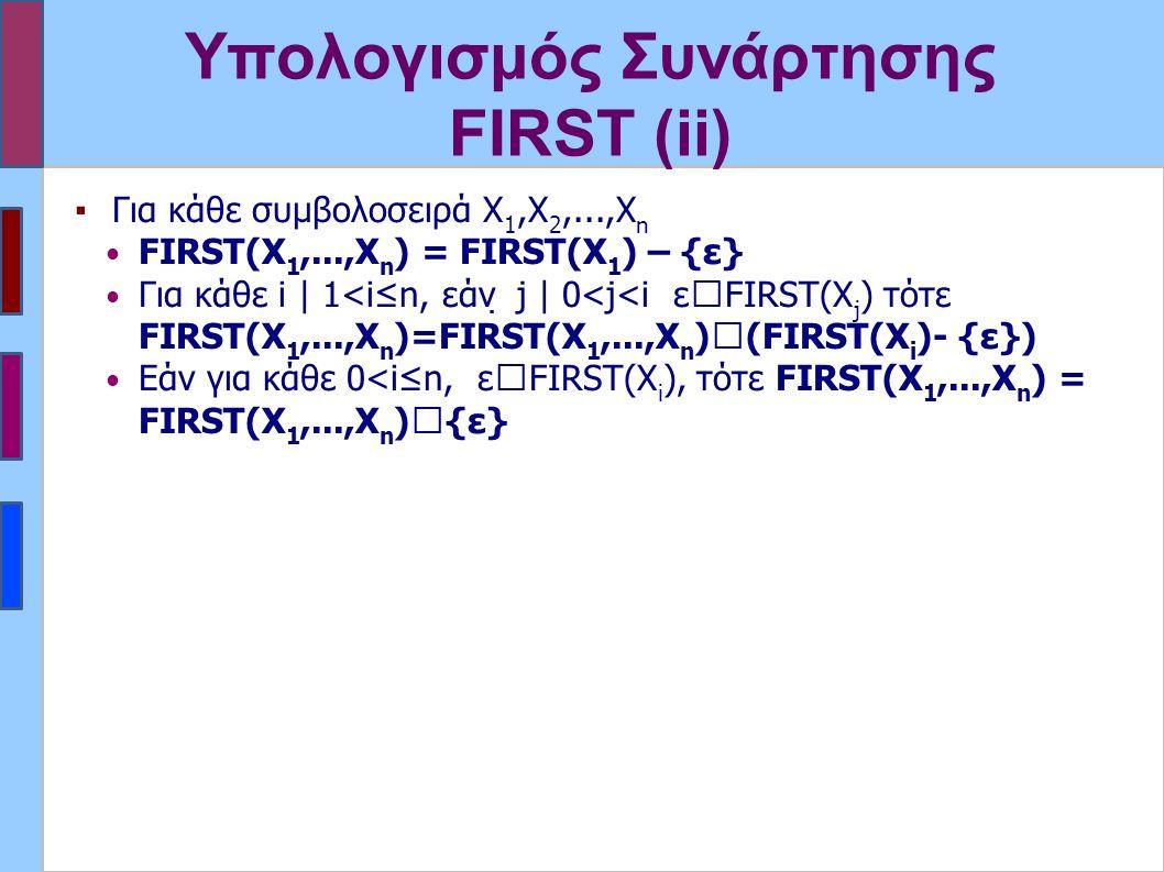 Υπολογισμός Συνάρτησης FIRST (ii) ▪Για κάθε συμβολοσειρά Χ 1,Χ 2,...,Χ n FIRST(Χ 1,...,Χ n ) = FIRST(X 1 ) – {ε} Για κάθε i | 1<i≤n, εάν  j | 0<j<i ε  FIRST(X j ) τότε FIRST(Χ 1,...,Χ n )=FIRST(Χ 1,...,Χ n )  (FIRST(X i )- {ε}) Εάν για κάθε 0<i≤n, ε  FIRST(X i ), τότε FIRST(Χ 1,...,Χ n ) = FIRST(Χ 1,...,Χ n )  {ε}