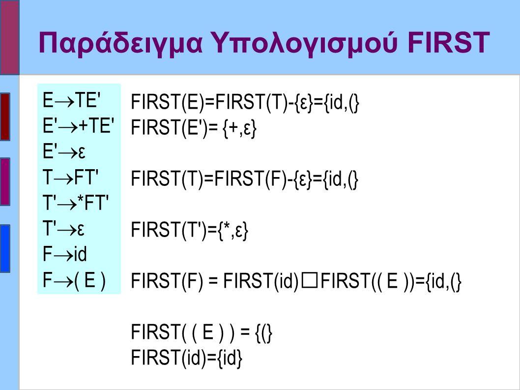 Παράδειγμα Υπολογισμού FIRST FIRST(E)=FIRST(T)-{ε}={id,(} FIRST(E )= {+,ε} FIRST(T)=FIRST(F)-{ε}={id,(} FIRST(T )={*,ε} FIRST(F) = FIRST(id)  FIRST(( E ))={id,(} FIRST( ( E ) ) = {(} FIRST(id)={id} Ε  ΤΕ Ε  +ΤΕ Ε  ε Τ  FT T  *FΤ T  ε F  id F  ( E )