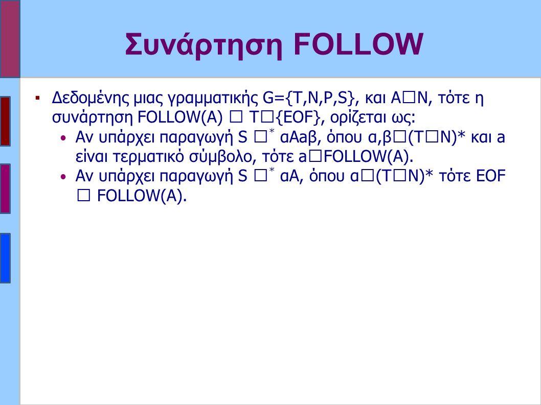 Συνάρτηση FOLLOW ▪Δεδομένης μιας γραμματικής G={T,N,P,S}, και A  Ν, τότε η συνάρτηση FOLLOW(A)  Τ  {EOF}, ορίζεται ως: Αν υπάρχει παραγωγή S  * αAaβ, όπου α,β  (Τ  Ν)* και a είναι τερματικό σύμβολο, τότε a  FOLLOW(Α).
