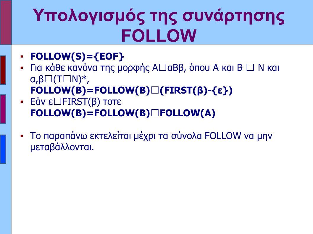 Υπολογισμός της συνάρτησης FOLLOW ▪FOLLOW(S)={EOF} ▪Για κάθε κανόνα της μορφής Α  αΒβ, όπου Α και Β  Ν και α,β  (Τ  Ν)*, FOLLOW(B)=FOLLOW(B)  (FIRST(β)-{ε}) ▪Εάν ε  FIRST(β) τοτε FOLLOW(B)=FOLLOW(B)  FOLLOW(Α) ▪Το παραπάνω εκτελείται μέχρι τα σύνολα FOLLOW να μην μεταβάλλονται.